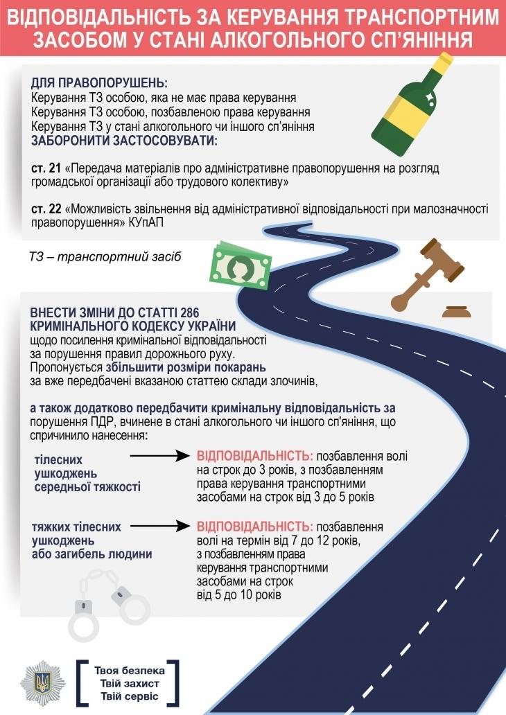 МВС презентувало зміни до законів щодо безпеки дорожнього руху: у чому їх суть 1
