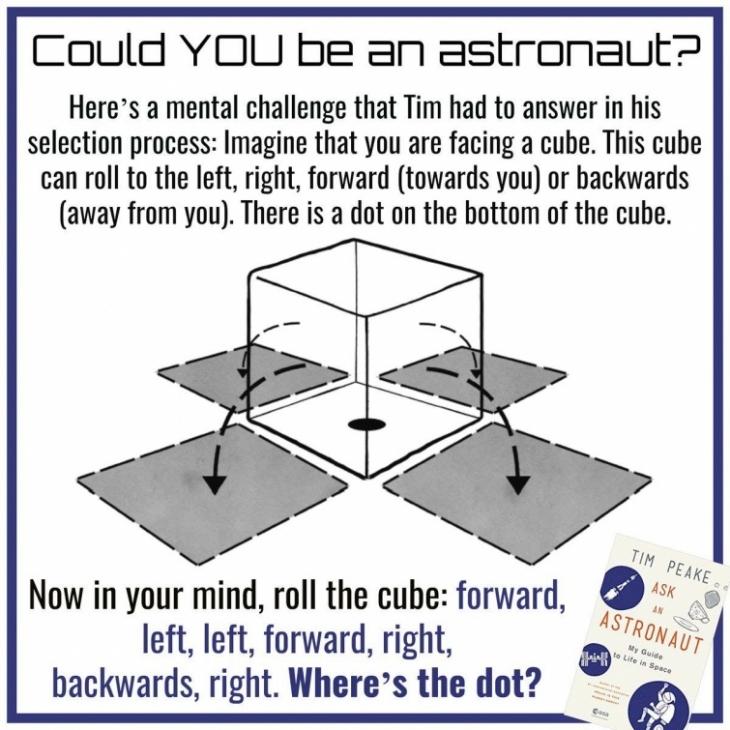 А вас візьмуть у космос? Астронавт опублікував загадку, яку дають перед польотом 1