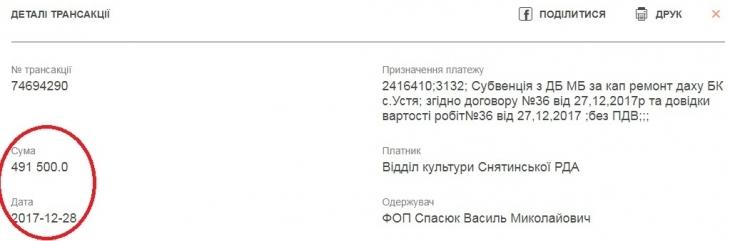 """Грудневі жнива на Прикарпатті: операція """"Поточний ремонт дУху"""" та інші пригоди в закупівлях 24"""
