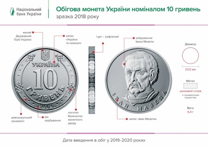 Нацбанк увів в обіг монети номінальною вартістю 1 і 2 гривні. ФОТО 8