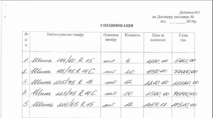 """Дорого з РФ: на Прикарпатті для """"швидких"""" закупили російські шини 5"""