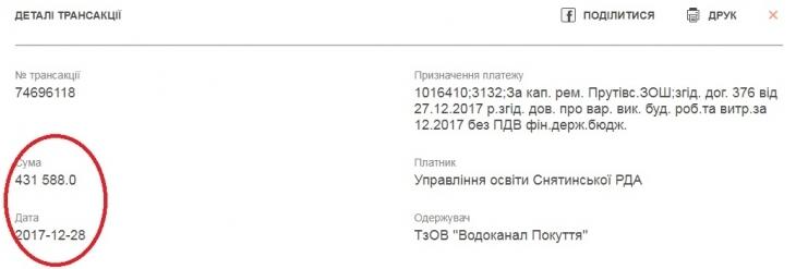 """Грудневі жнива на Прикарпатті: операція """"Поточний ремонт дУху"""" та інші пригоди в закупівлях 26"""