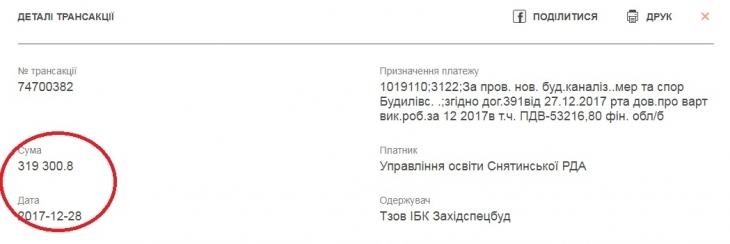 """Грудневі жнива на Прикарпатті: операція """"Поточний ремонт дУху"""" та інші пригоди в закупівлях 28"""