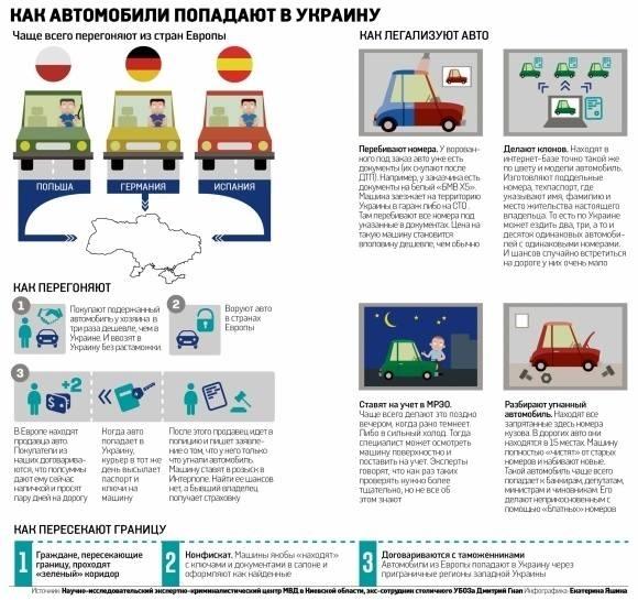 Тачка на прокачку: схеми контрабанди автомобілів з Молдови і ПМР 6