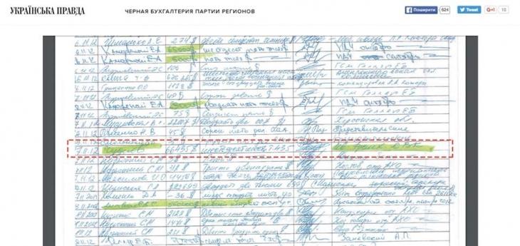 """Чуднов і компанія прикарпатських регіоналів отримали понад півмільйона доларів """"чорного налу"""" 2"""