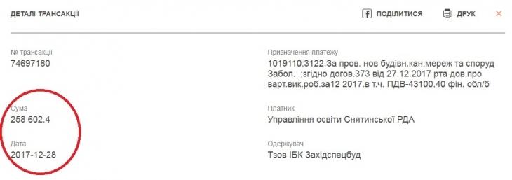 """Грудневі жнива на Прикарпатті: операція """"Поточний ремонт дУху"""" та інші пригоди в закупівлях 30"""