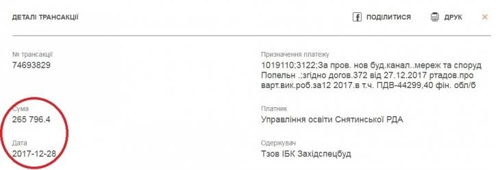"""Грудневі жнива на Прикарпатті: операція """"Поточний ремонт дУху"""" та інші пригоди в закупівлях 32"""