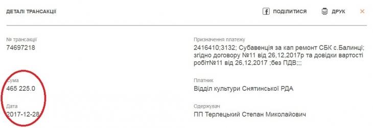 """Грудневі жнива на Прикарпатті: операція """"Поточний ремонт дУху"""" та інші пригоди в закупівлях 34"""