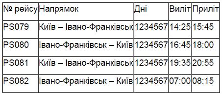 МАУ подвоює авіарейси між Києвом та Івано-Франківськом 2