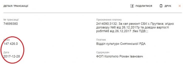 """Грудневі жнива на Прикарпатті: операція """"Поточний ремонт дУху"""" та інші пригоди в закупівлях 36"""