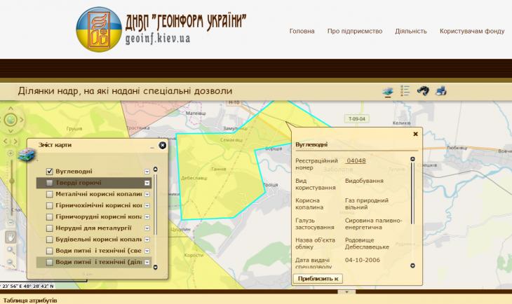 Як громадам Прикарпаття визначити запаси газу та спланувати рентну плату 4
