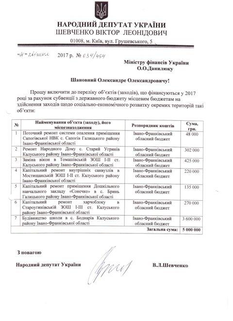 Кабмін виділив 5 мільйонів гривень на Галицький та Калуський райони 2