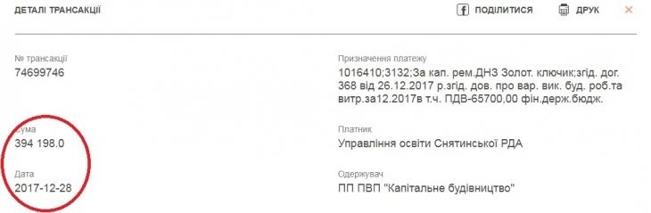 """Грудневі жнива на Прикарпатті: операція """"Поточний ремонт дУху"""" та інші пригоди в закупівлях 38"""