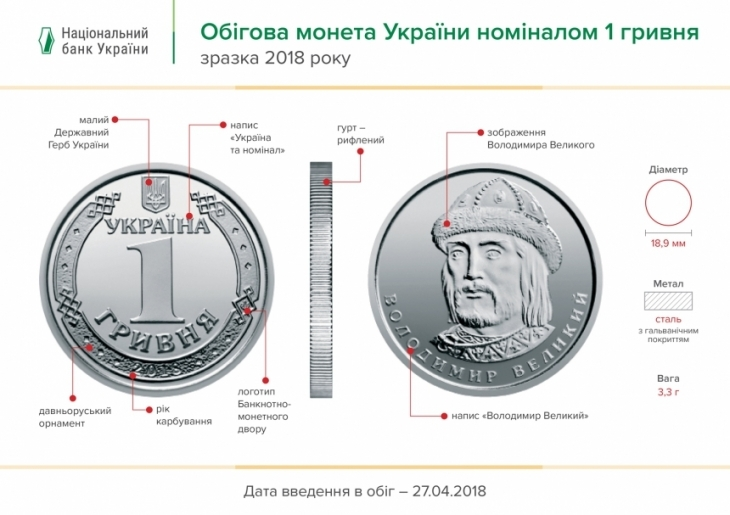 Нацбанк увів в обіг монети номінальною вартістю 1 і 2 гривні. ФОТО 2