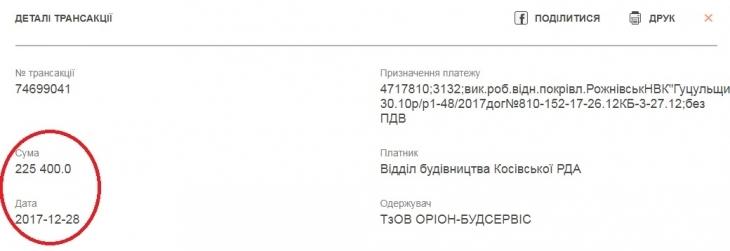 """Грудневі жнива на Прикарпатті: операція """"Поточний ремонт дУху"""" та інші пригоди в закупівлях 4"""