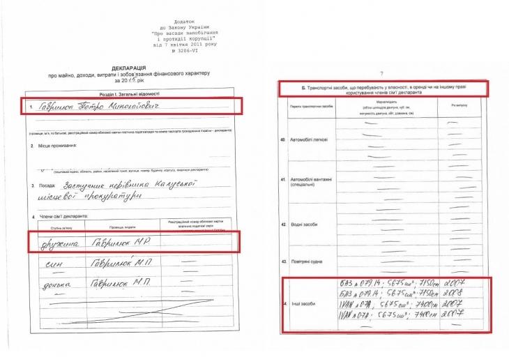 Пасажирські перевезення прокурорської родини Гаврилюків 1
