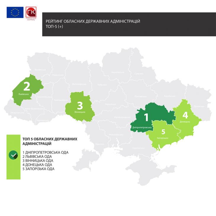 Івано-Франківська ОДА серед аутсайдерів у рейтингу прозорості закупівель 1