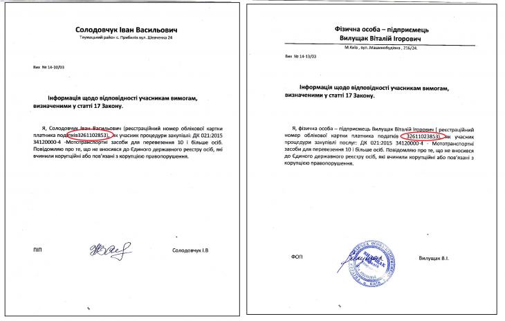 У Франківську посадовців ритуальної служби підозрюють у підробці документів та проведенні фіктивного тендеру 2