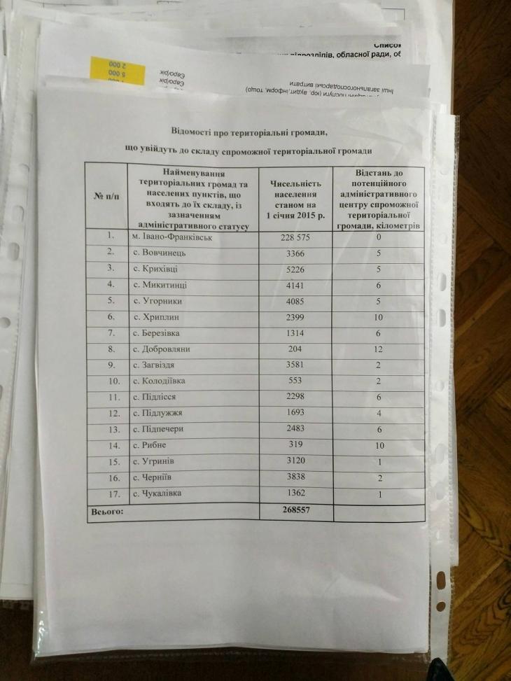 В Івано-Франківську ОТГ увійдуть 16 навколишніх сіл 2