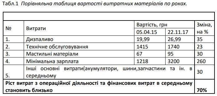 В Івано-Франківську з 1 квітня можуть підняти тариф на проїзд у маршрутках 4