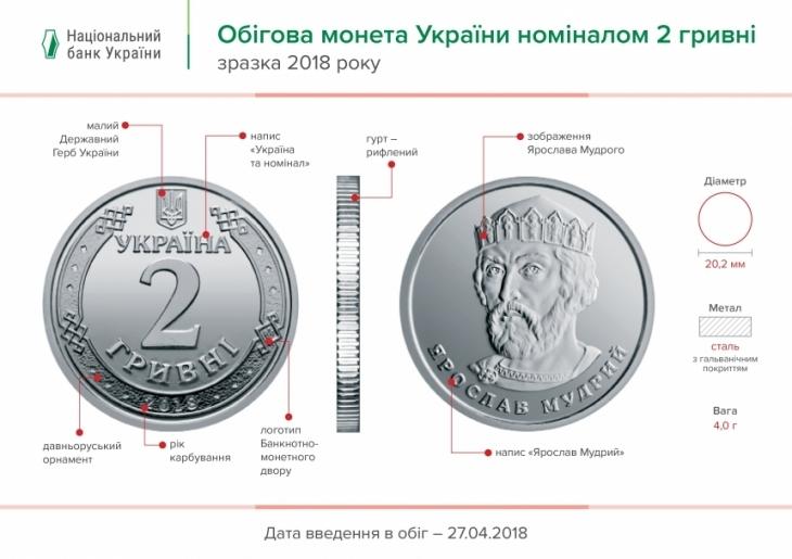 Нацбанк увів в обіг монети номінальною вартістю 1 і 2 гривні. ФОТО 4