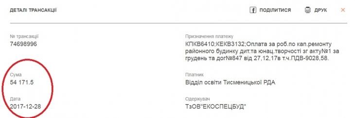 """Грудневі жнива на Прикарпатті: операція """"Поточний ремонт дУху"""" та інші пригоди в закупівлях 8"""