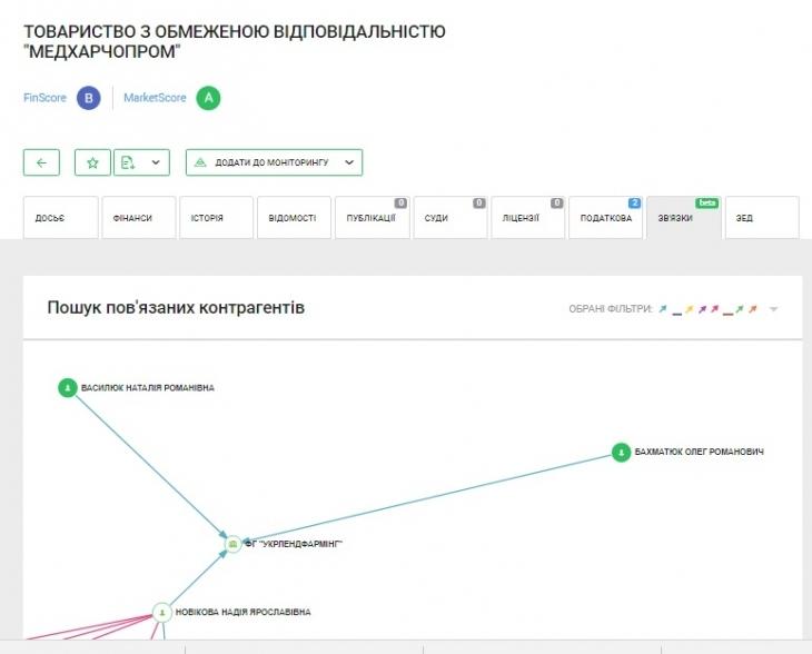 Незмінний годувальник: як оточення Бахматюка виграє мільйони на харчування хворих Івано-Франківської ОКЛ 2