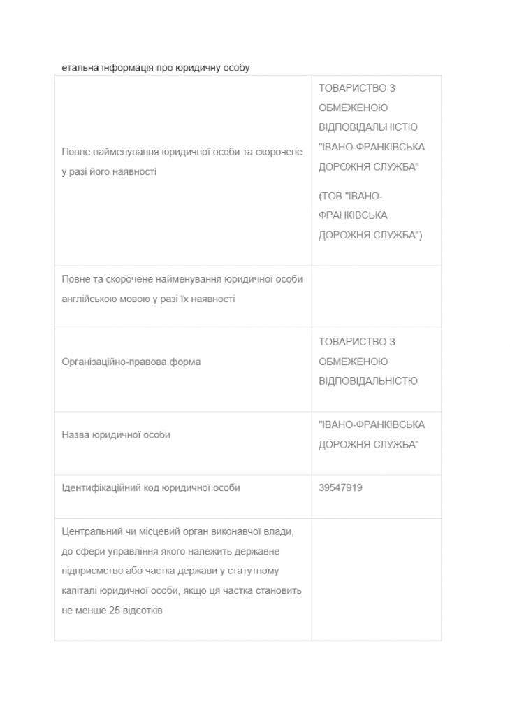 """""""Івано-Франківська дорожня служба"""""""
