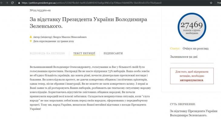 Петиція за відставку Зеленського за півтори доби зібрала голоси 1