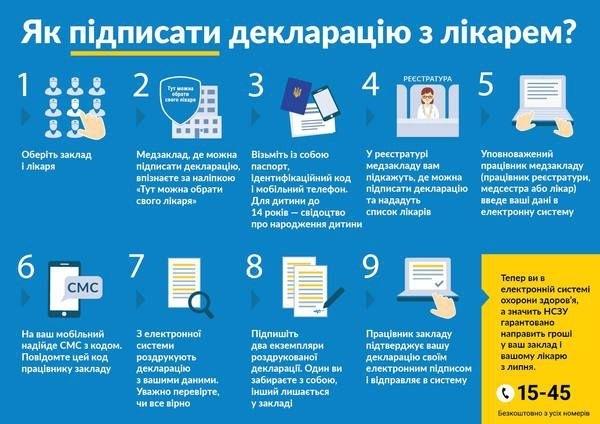 Два медзаклади та троє фахівців: на Прикарпатті можна підписати декларацію з лікарями-приватниками 1