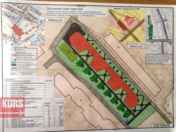 """На """"Гірці"""" в Івано-Франківську планують збудувати дитячий садок на 160 місць"""