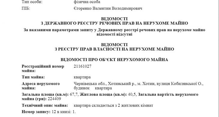 Православні церкви – успішний бізнес в Україні та Молдові 4