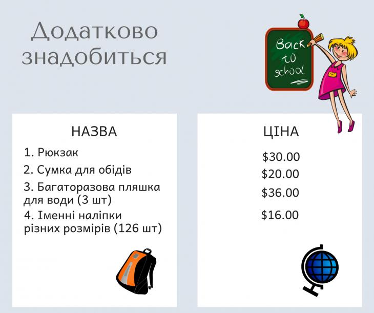 Скільки коштує зібрати хлопчика до школи в США. ІНФОГРАФІКА 4