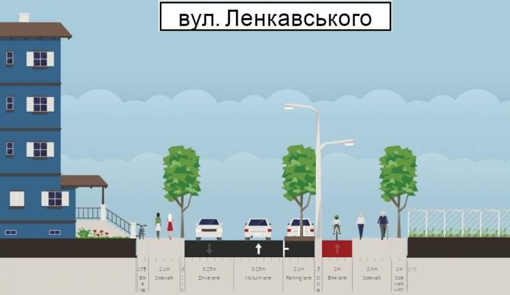 Нове життя вулиці Ленкавського 4