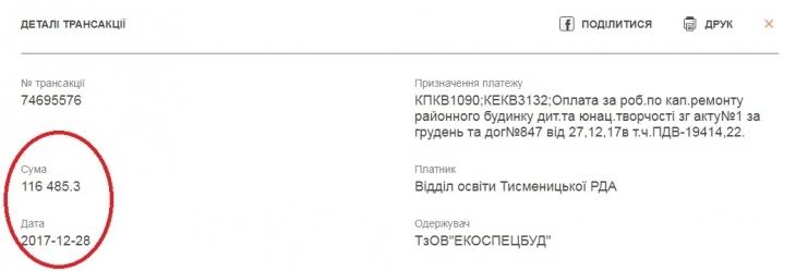 """Грудневі жнива на Прикарпатті: операція """"Поточний ремонт дУху"""" та інші пригоди в закупівлях 10"""