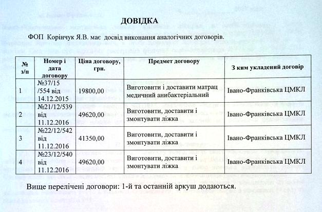 Закупівля лікарняних ліжок в Івано-Франківську: м'яко стелять, та твердо спати 2
