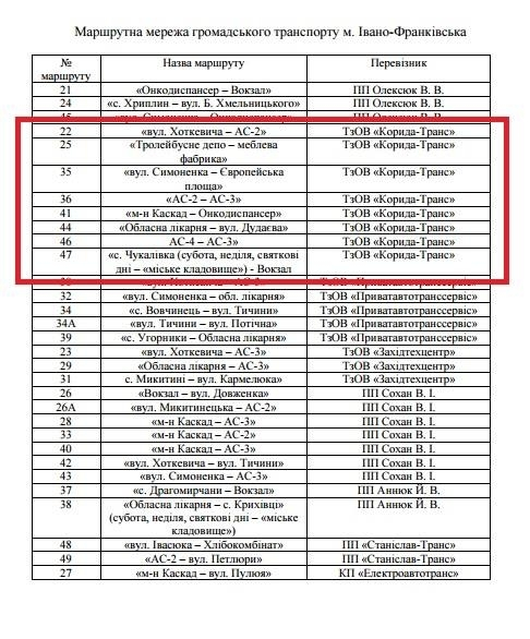 """Родина прокурорів контролює """"найсмачніші"""" маршрути для пасажирських перевезень на Прикарпатті, фото-4"""