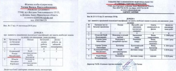 Долинські освітяни збираються відписати понад 200 тисяч гривень фірмі, що позмагалась із своїм працівником 3