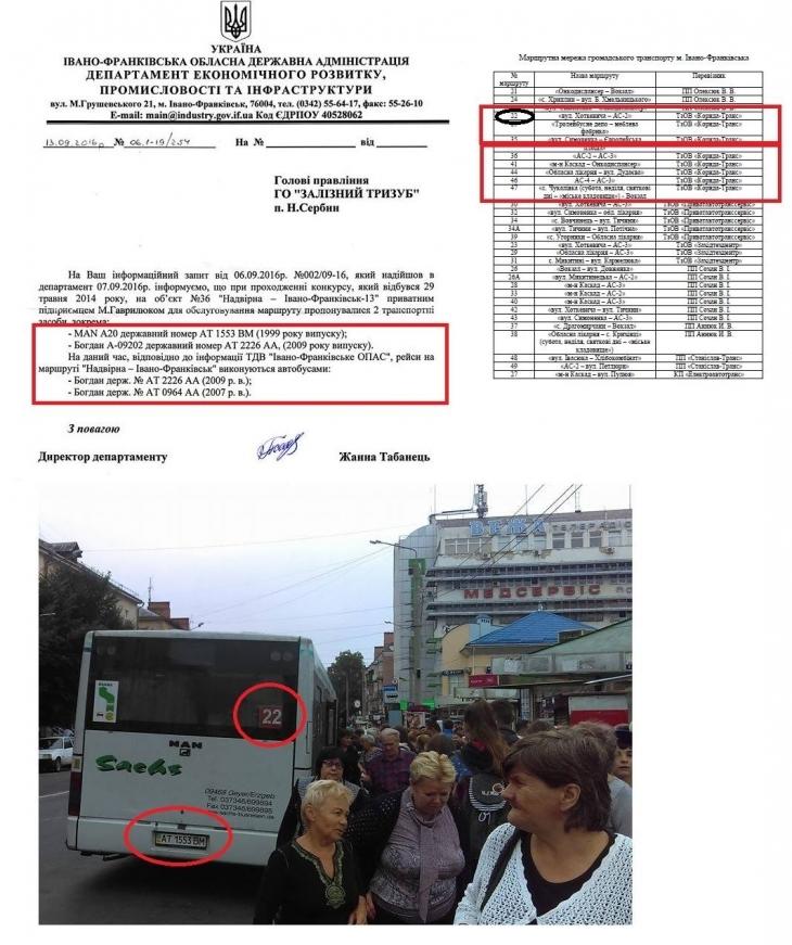 Пасажирські перевезення прокурорської родини Гаврилюків 4