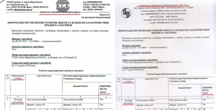 """Дві фірми з однаковими документами """"розіграли"""" мільйон гривень на автомобілі для франківських медиків 2"""