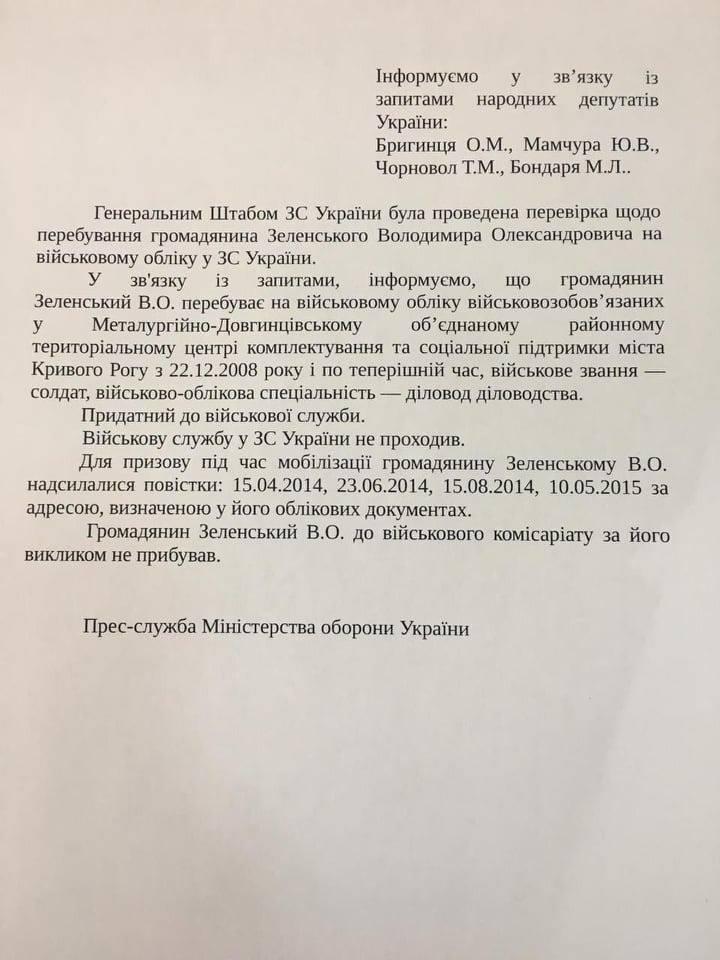Зеленський проігнорував 4 повістки в 2014-2015 роках, – Міноборони 2