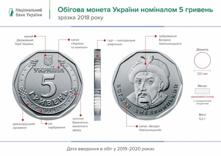 Нацбанк увів в обіг монети номінальною вартістю 1 і 2 гривні. ФОТО 6