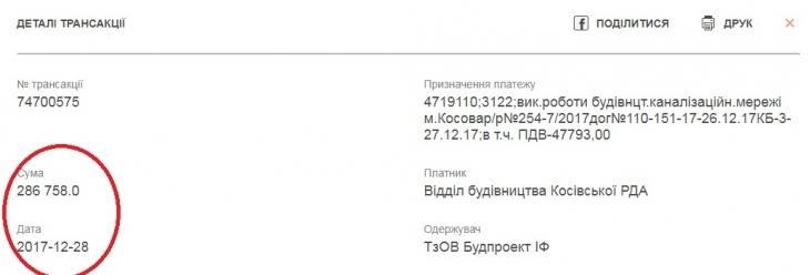 """Грудневі жнива на Прикарпатті: операція """"Поточний ремонт дУху"""" та інші пригоди в закупівлях 6"""