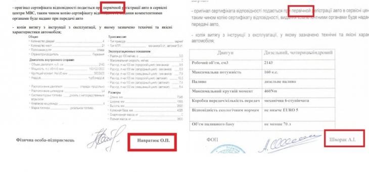 Підприємці розіграли тендер на поставку вживаного мікроавтобуса ляльковому театру Франківська 4