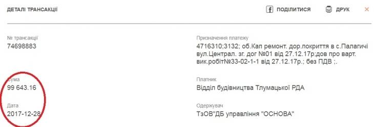 """Грудневі жнива на Прикарпатті: операція """"Поточний ремонт дУху"""" та інші пригоди в закупівлях 14"""