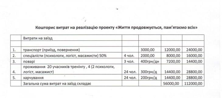 Гошівський монастир виставив кошторис за реаблітаційний заїзд для дружин та батьків полеглих 1
