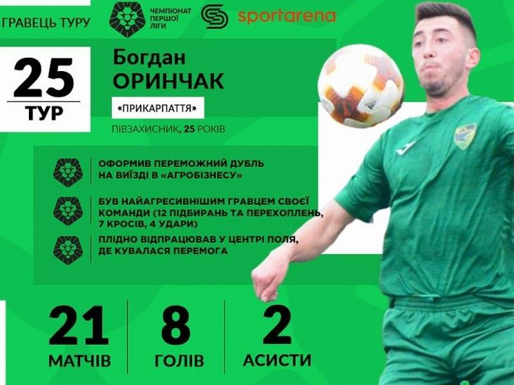 """Футболіст """"Прикарпаття"""" став гравцем туру у Першій лізі 1"""