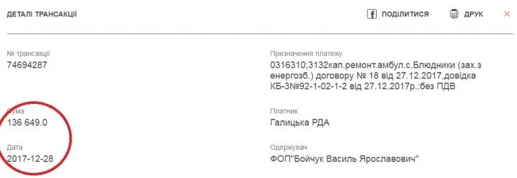"""Грудневі жнива на Прикарпатті: операція """"Поточний ремонт дУху"""" та інші пригоди в закупівлях 18"""