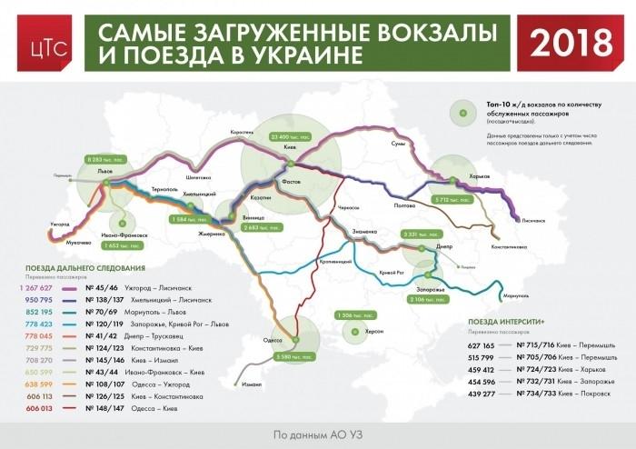 Франківський вокзал увійшов до найбільш завантажених в Україні 2
