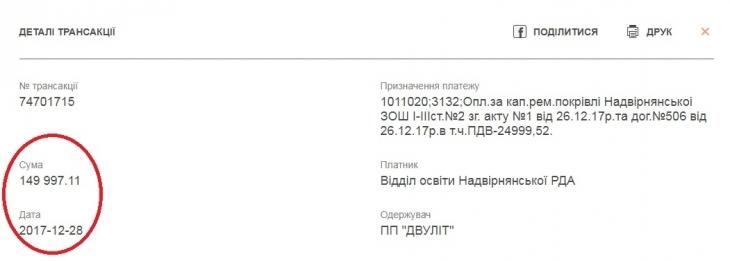 """Грудневі жнива на Прикарпатті: операція """"Поточний ремонт дУху"""" та інші пригоди в закупівлях 20"""
